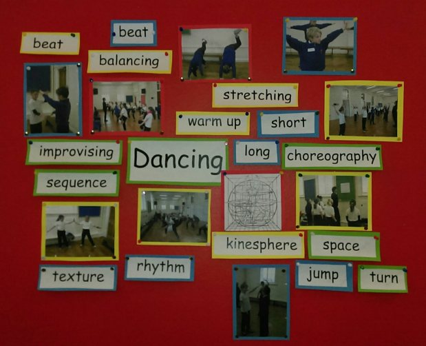 dlr Primary Arts, 3rd Class Carysfort National School  8th Dance Session, 23rd March – Smooth & Rough !